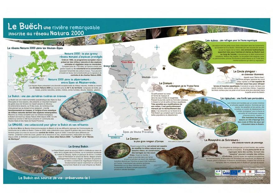 Panneau d'information Natura 2000 Buëch
