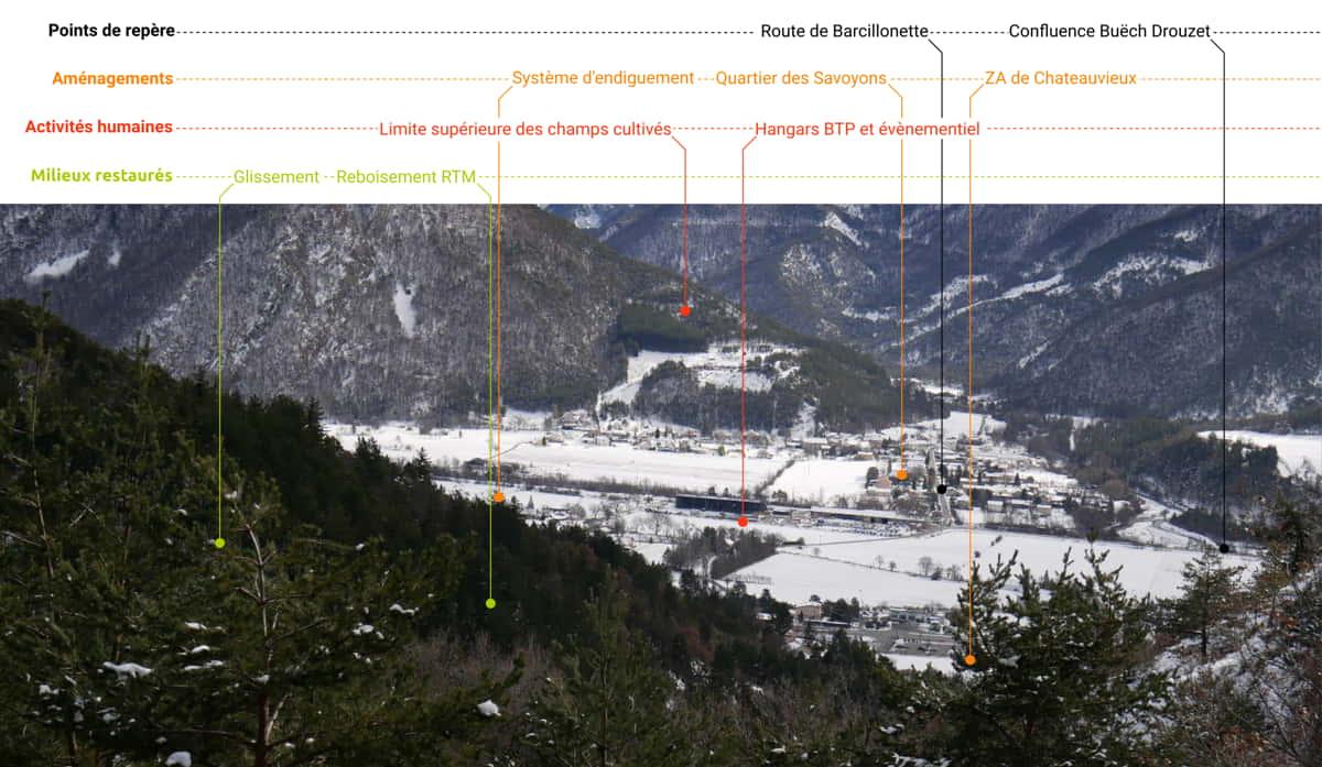 photo de la confluence Buëch Drouzet sous la neige au 21ème siècle